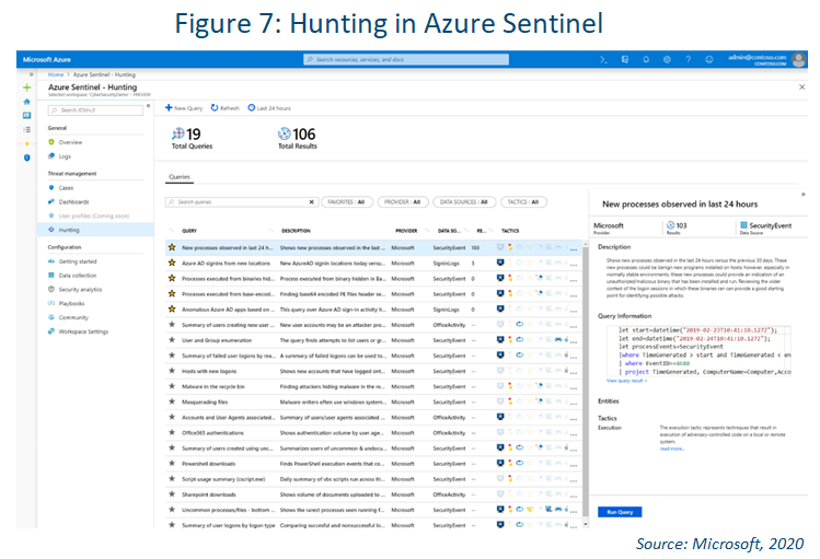 azure sentinel hunting feature
