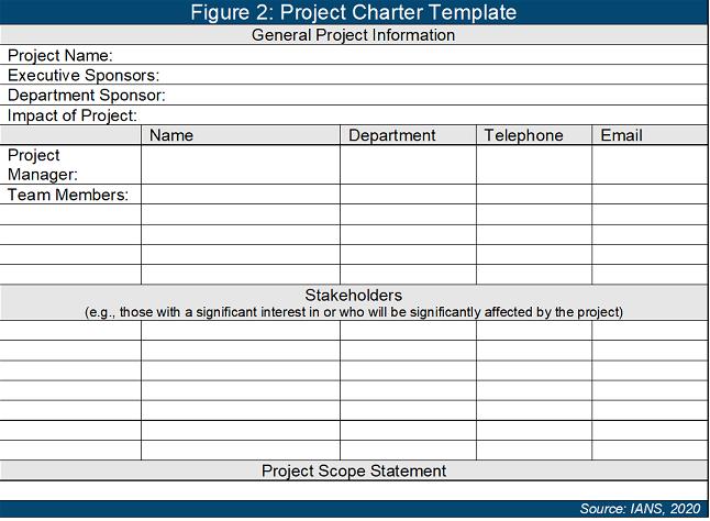 InfoSec project management charter template