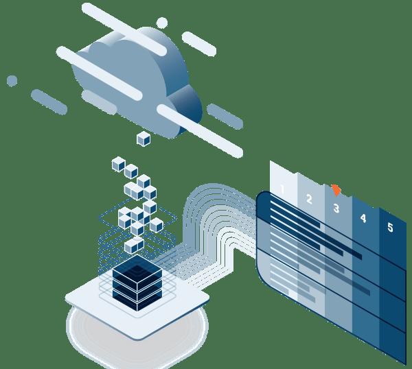 Cloud Security Maturity
